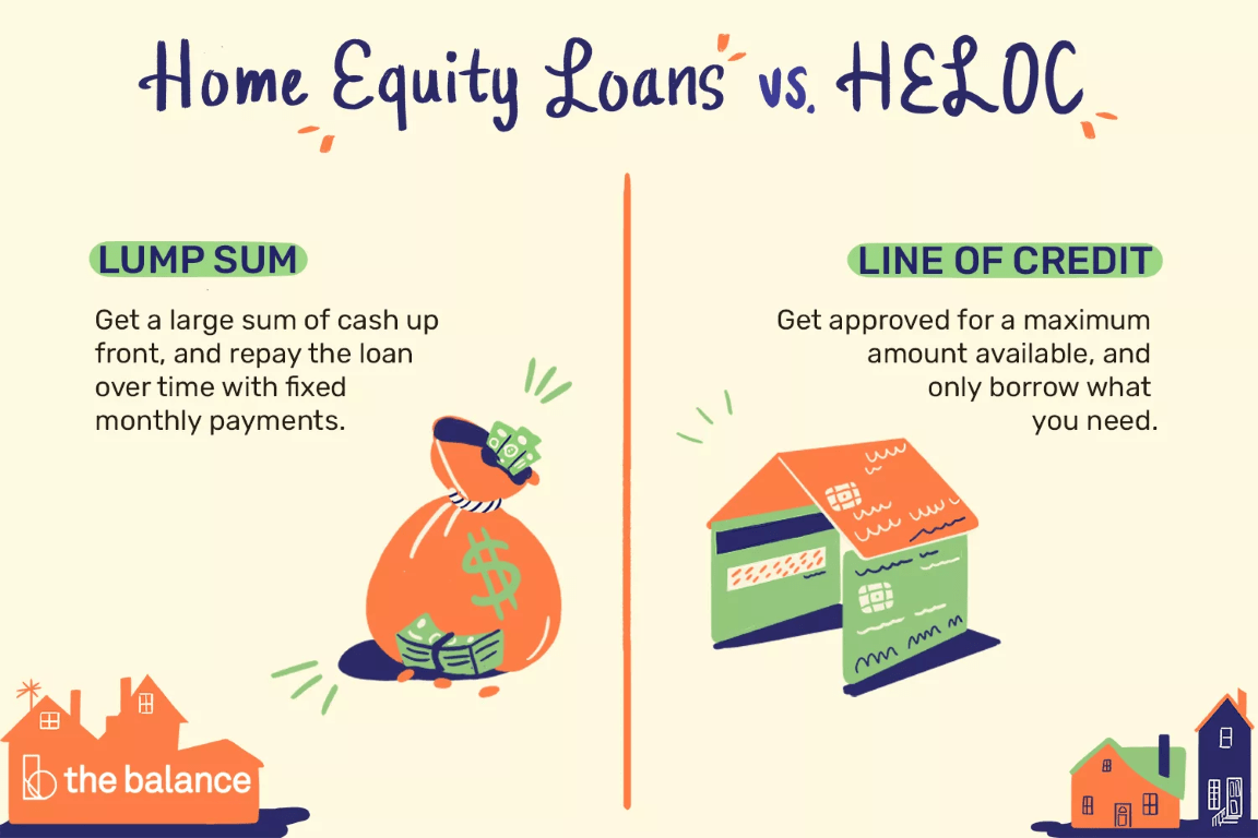 Articles about Home Equity Loans
